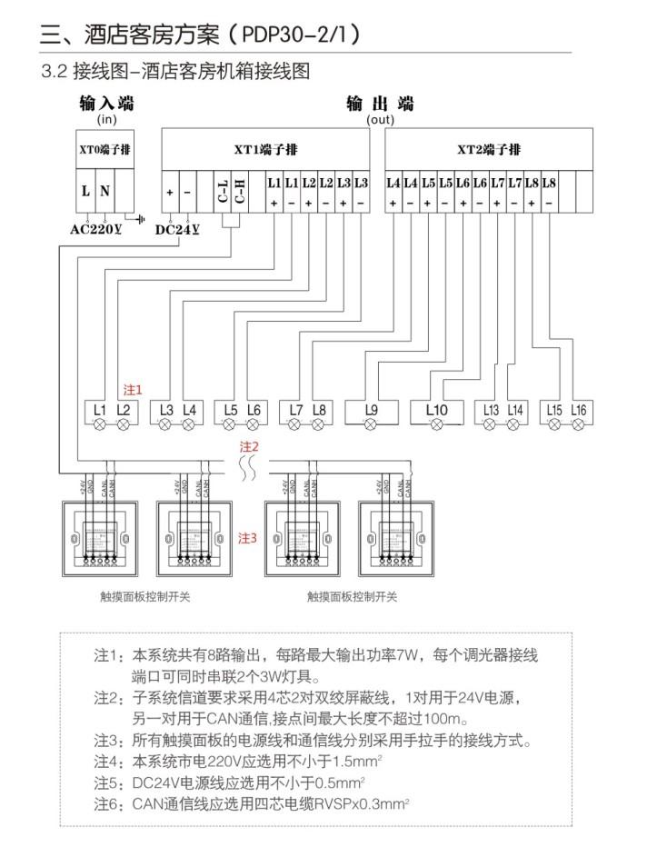 酒店客房智能照明控制系统
