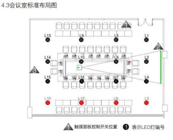 会议室智能照明控制系统图片